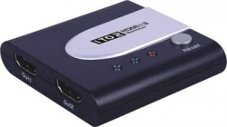 HDMI splitter 1-2 Port mini